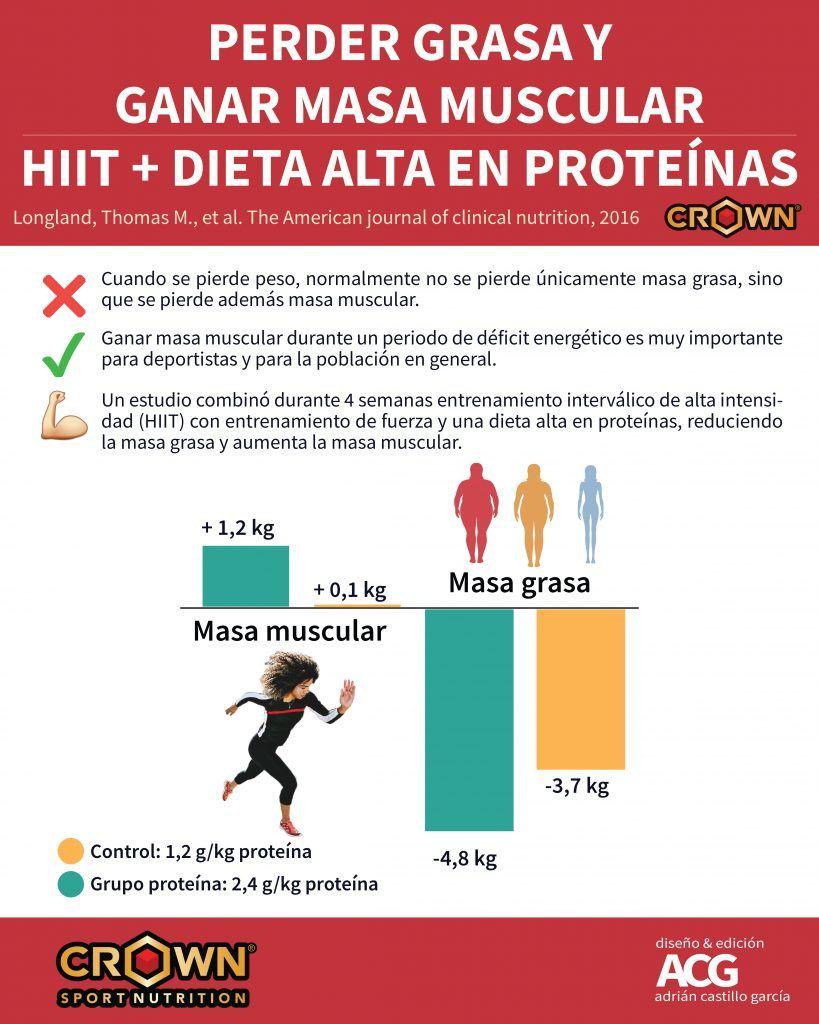 Protocolo de estudio perdida de peso