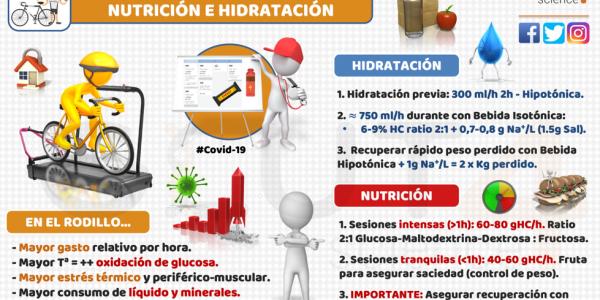 HIDRATACIÓN EN EL RODILLO